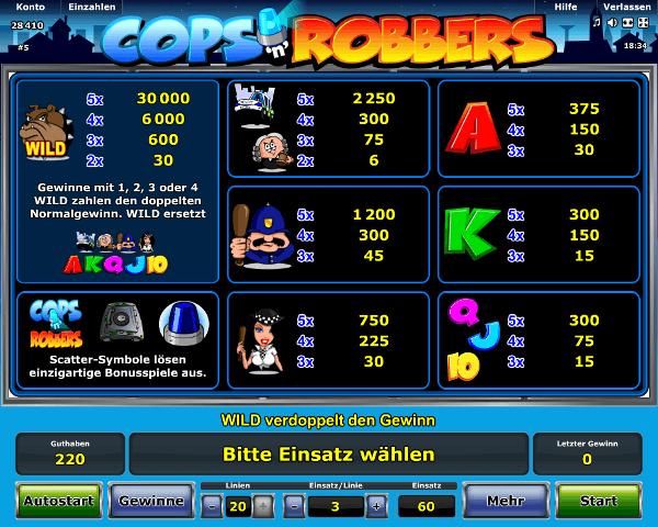 Cops `n` Robbers Gewinntabelle