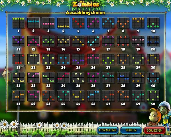 The Zombies Auszahlungslinlien