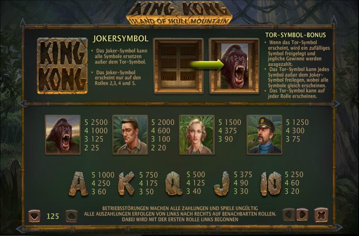 King Kong Island of Skull Mountain Gewinntabelle