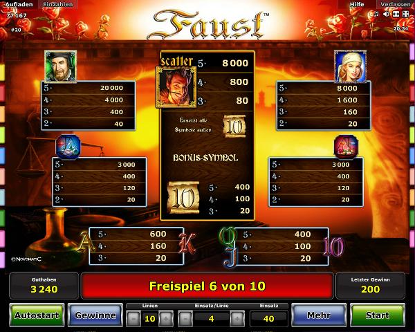 Spielgeld Casino Faust
