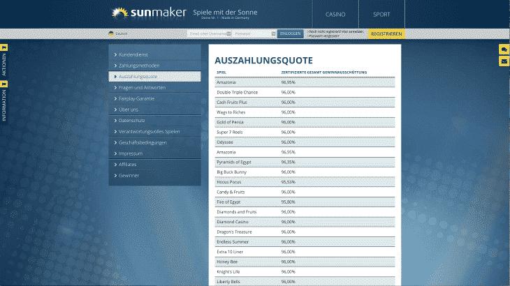 sunmaker_casino_auszahlungsquoten