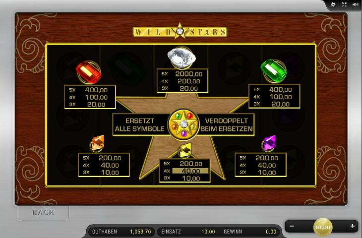 Merkur_Wild_Stars_Gewinntabelle