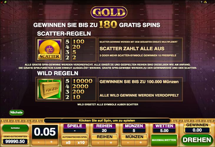 microgaming_gold_gewinntabelle
